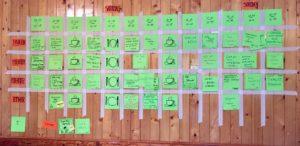 Agile Coach Camp 2019 Agenda